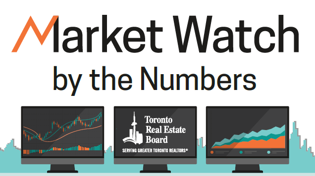 Market Watch by the Numbers